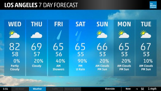 The Weather Channel's Local Now Teams Up With Yelp - Kodi Guides